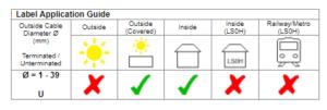 Legend_Premium_Heat_Shrink_Application_Guide