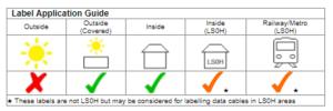 Prolab-Asset-Labels-Application-Guide