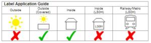 Prolab_Raised_Profile_Labels_Application_Guide